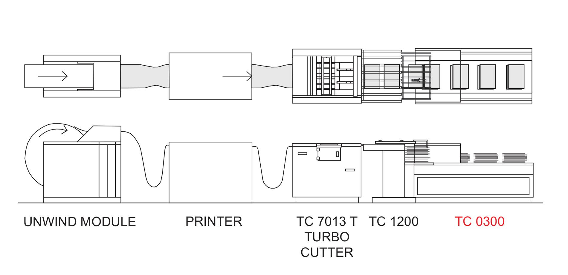 TC_0300_Schema002.jpg