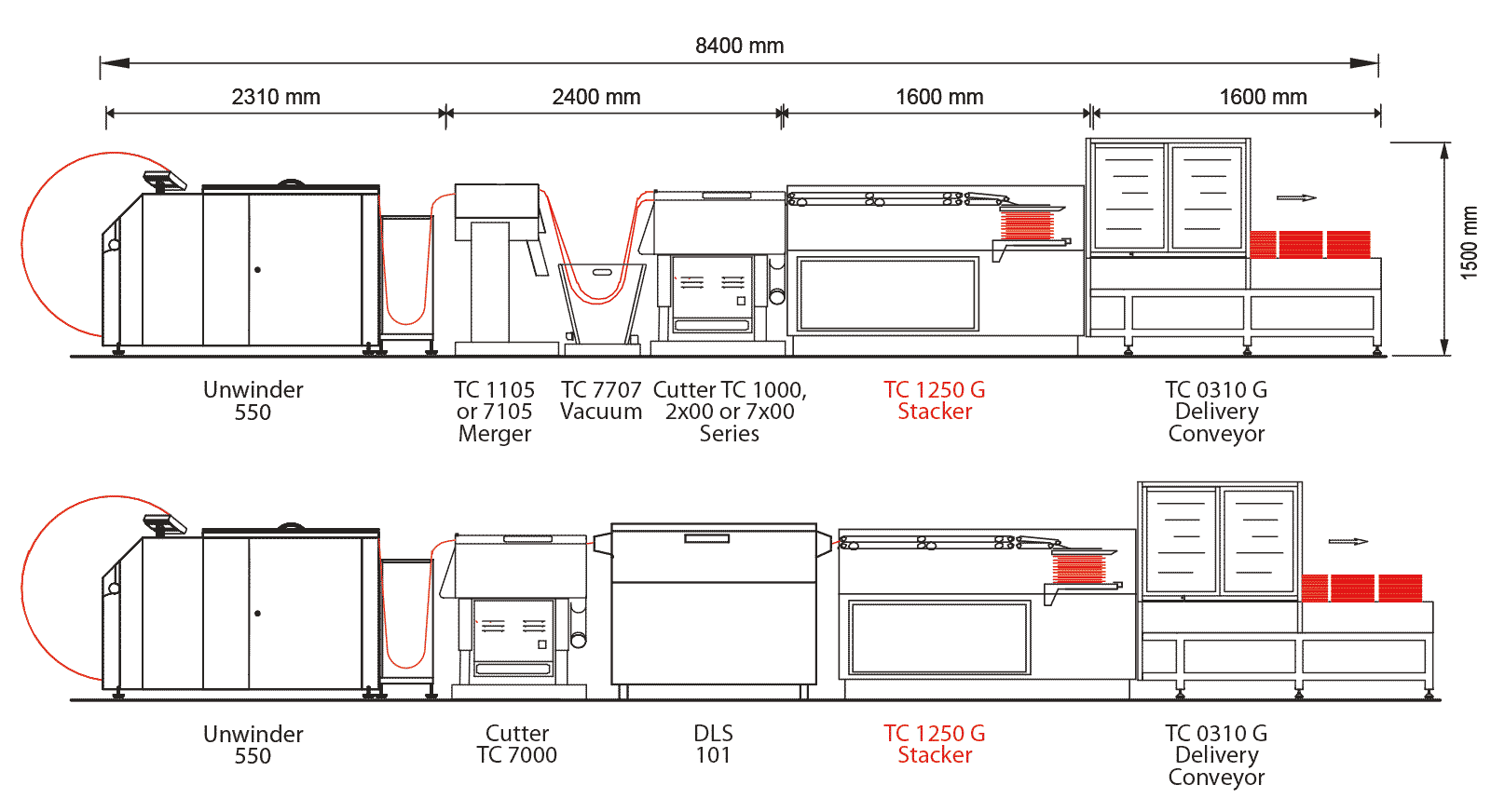 Stack_1250_G_Layout.png